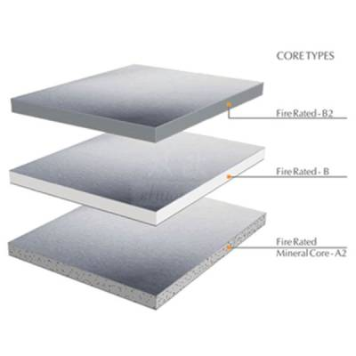 Aluminum-Plastic Panels