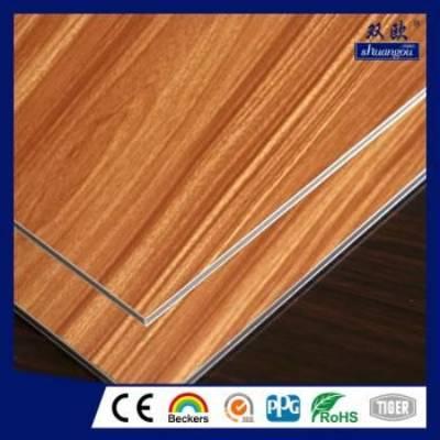 Fire-Resistant Aluminum Composite Panels