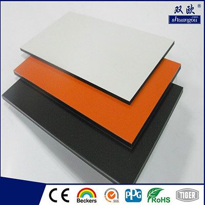 Simple Classification and selection of Aluminium composite panels