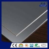 How To Maintain and Clean Aluminum-Plastic Panels?